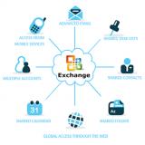 software microsoft exchange preço em Minas Gerais